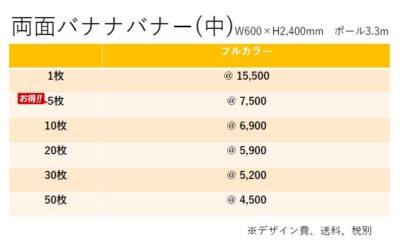 バナナバナー価格表
