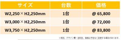インタビューパネル価格表