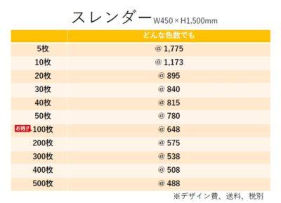 のぼり旗価格表