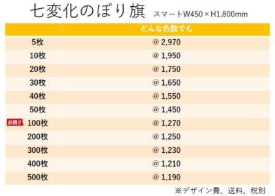 七変化のぼり旗価格表